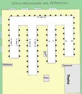 Sitzplan Nebenzimmer